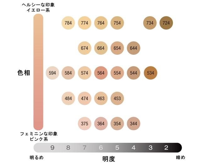 シェード マップ